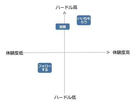 Simplog戦略秘伝の書_pptx-3