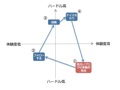 Simplog戦略秘伝の書_pptx-4